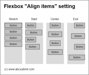 Align items flexbox setting | AbcSubmit form builder